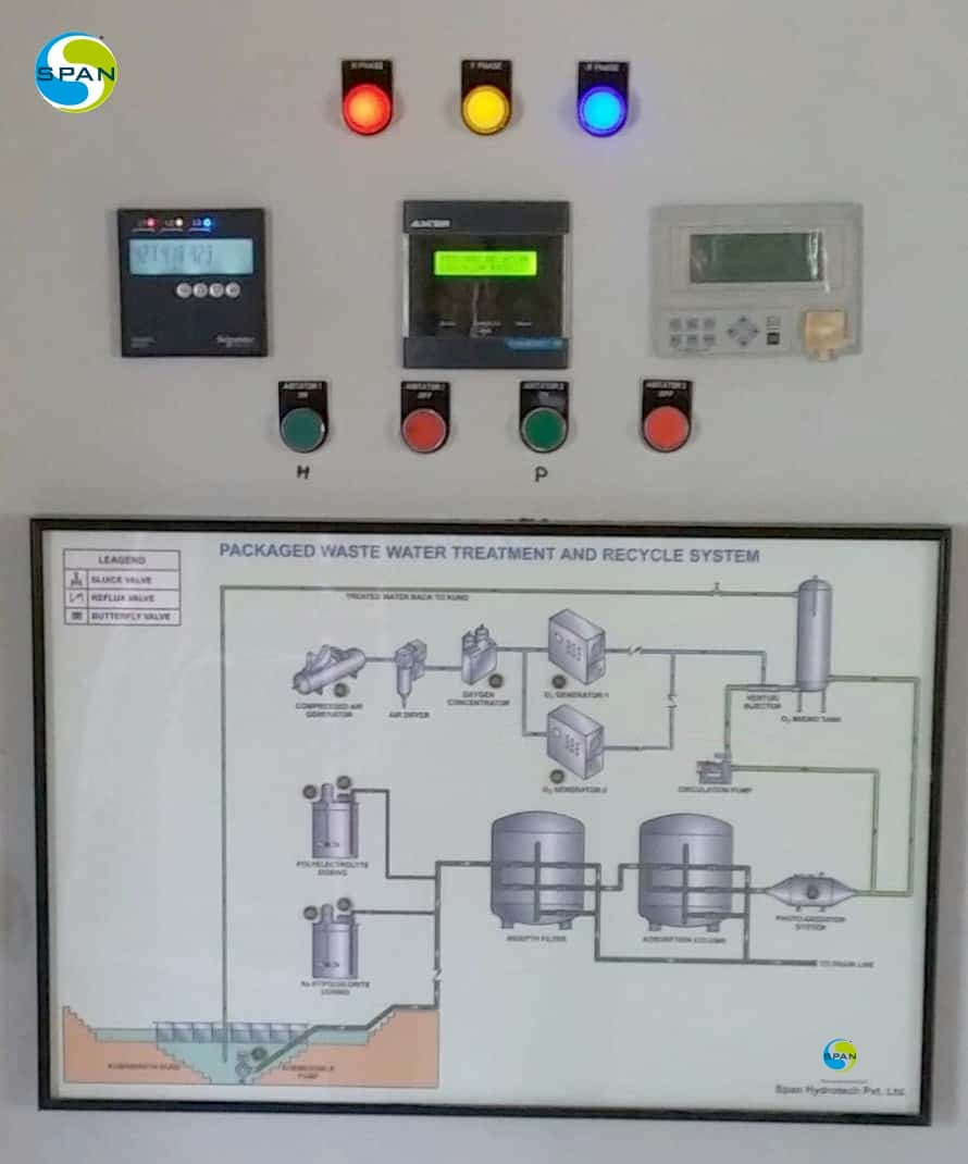 Our water treatment control panels and plant systems are extremely simple simple, yet very powerful. The perfect balance between ease of use and functionality makes the Span water treatment plants a unique offering.